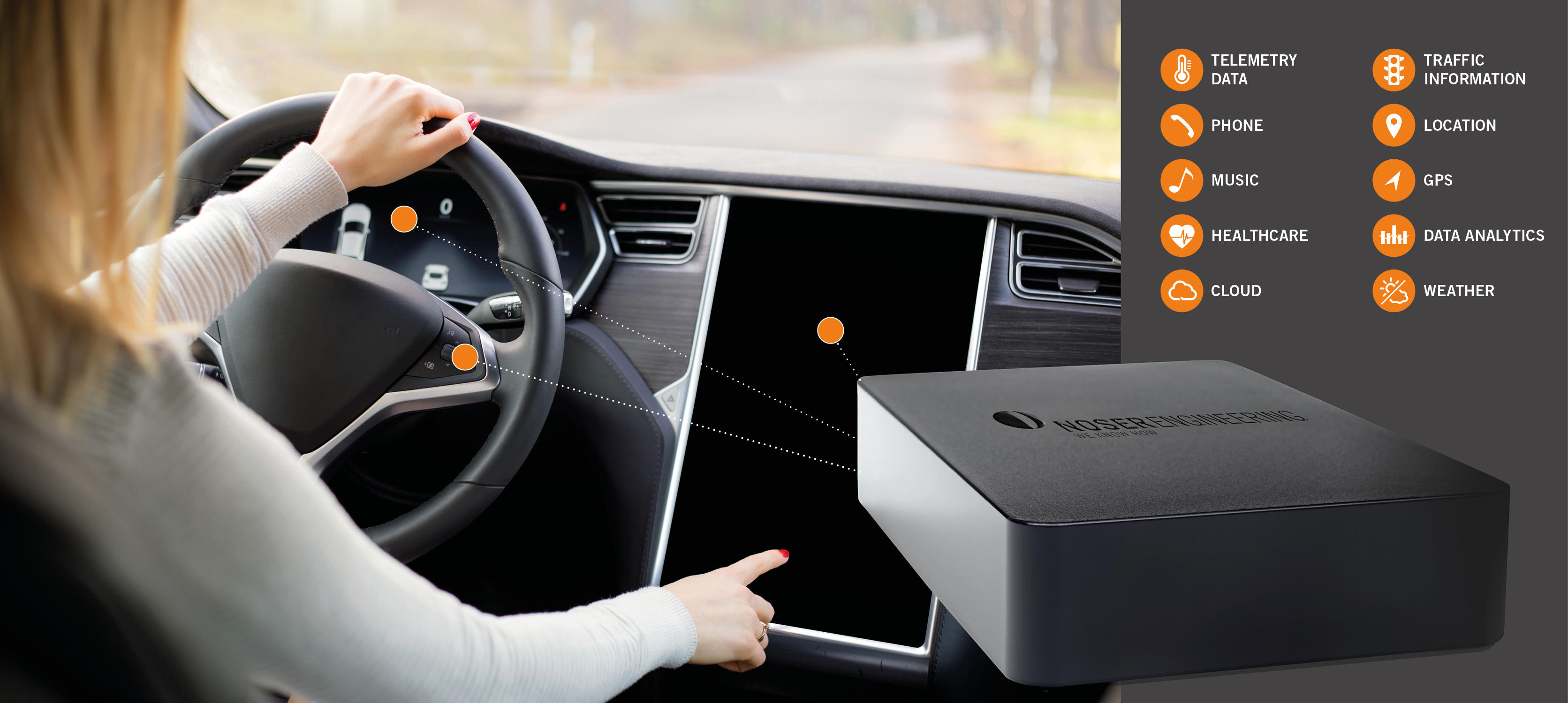 VNC Automotive collaborates with Noser Engineering AG to introduce a new MirrorLink enabled concept